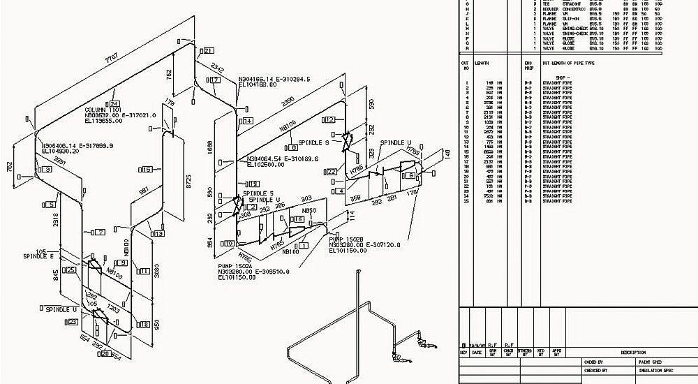 Isométriques de tuyauteries automatiques pour la