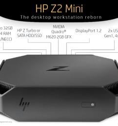 new hp z2 mini world s smallest professional grade workstation [ 1200 x 668 Pixel ]