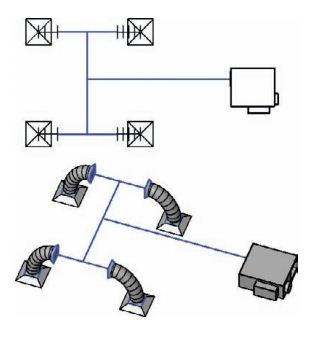 Using Automatic Duct Routing Revit mep