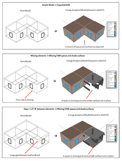Revit Architecture 2014 - Energy Analysis Enhancements