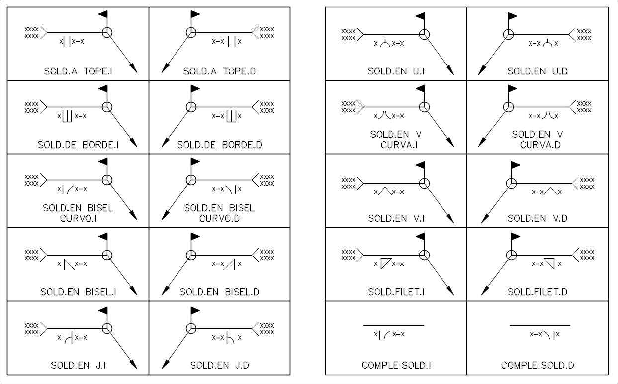 Welding Diagram Symbols Wiring Diagrams Mig Equipment Library Free Symbol Blocks Download Cad