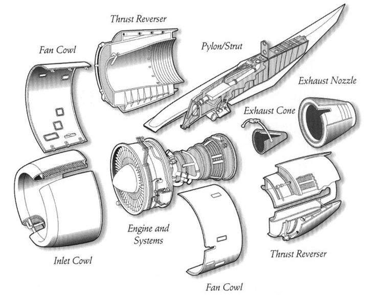 Wind Turbine Diagram How It Works