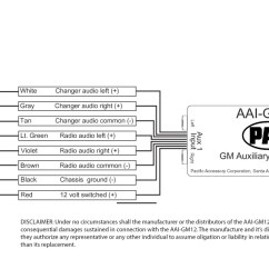 Universal Ignition Switch Wiring 3 Phase Ac Contactor Diagram Gm Navigation Data Schema General Manual E Books Radio