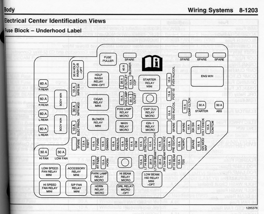 medium resolution of cadillac cts fuse box diagram wiring diagram todays 2008 xterra fuse box diagram 2008 cts fuse box diagram