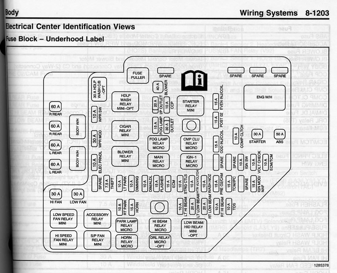 hight resolution of 2004 srx fuse box wiring diagram blogs cadillac escalade fuse box fuse box in cadillac srx