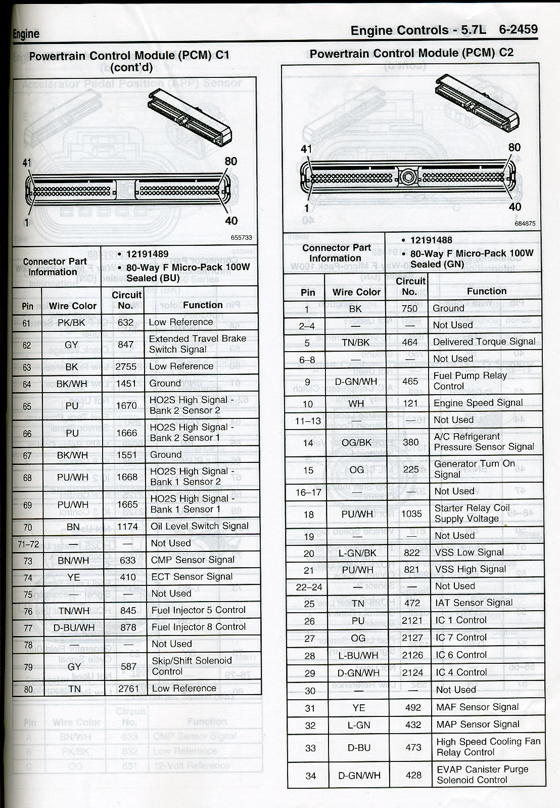 hight resolution of pcm connectors