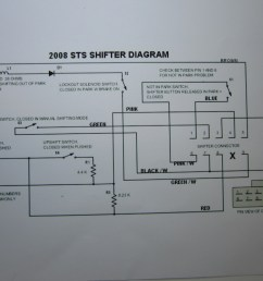 sts and sts v shifter not in park diagram and repair cadillachere u0027s the correct electrical diagram of a 2008 shifter including notes  [ 1024 x 768 Pixel ]