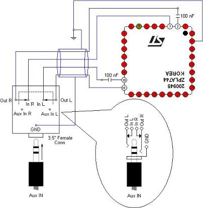 Auxiliary Input on Seville/Deville/Catera: DIRECT connection
