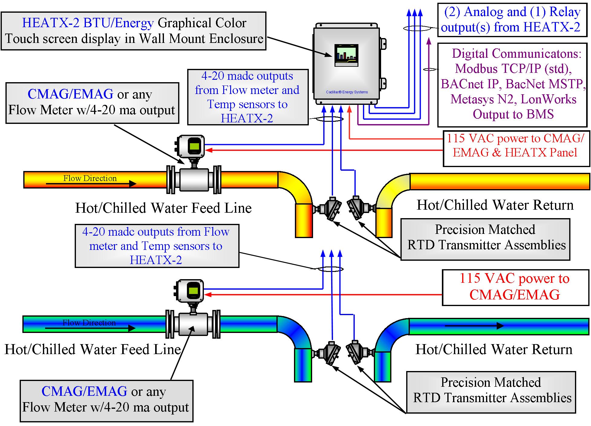 hight resolution of  heatx 2 btu energy meter installation diagram png