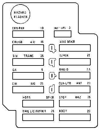 1982 Corvette Fuse Box Diagram. Corvette. Wiring Diagram