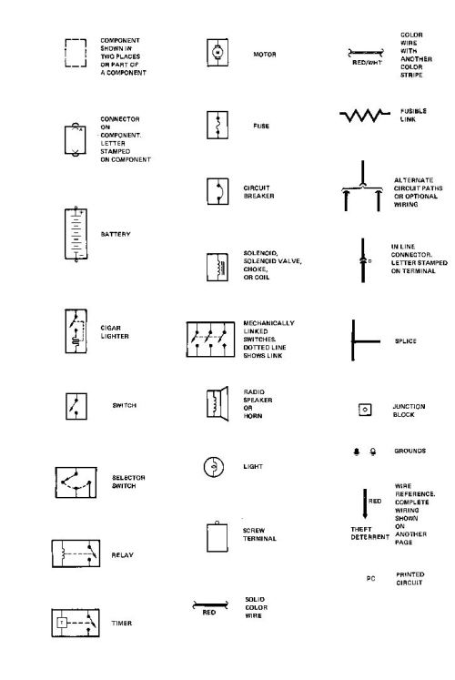 small resolution of symbols