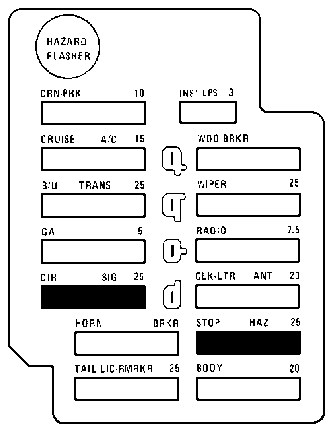 Cadillac Trunk Light Jeep Trunk Wiring Diagram ~ Odicis