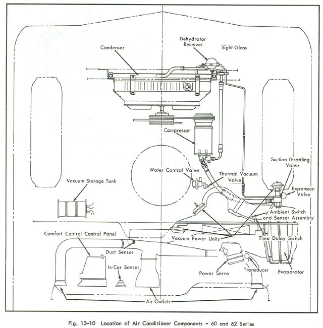1958 Vw Bus Wiring Diagram. Diagram. Auto Wiring Diagram