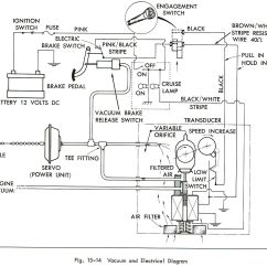 2 Wire Pressure Transducer Wiring Diagram 2001 Jetta Vr6 Engine Electrical 70 Cadillac