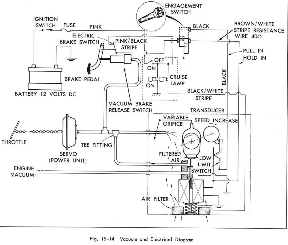 medium resolution of illustration of cruise vacuum electric diagram