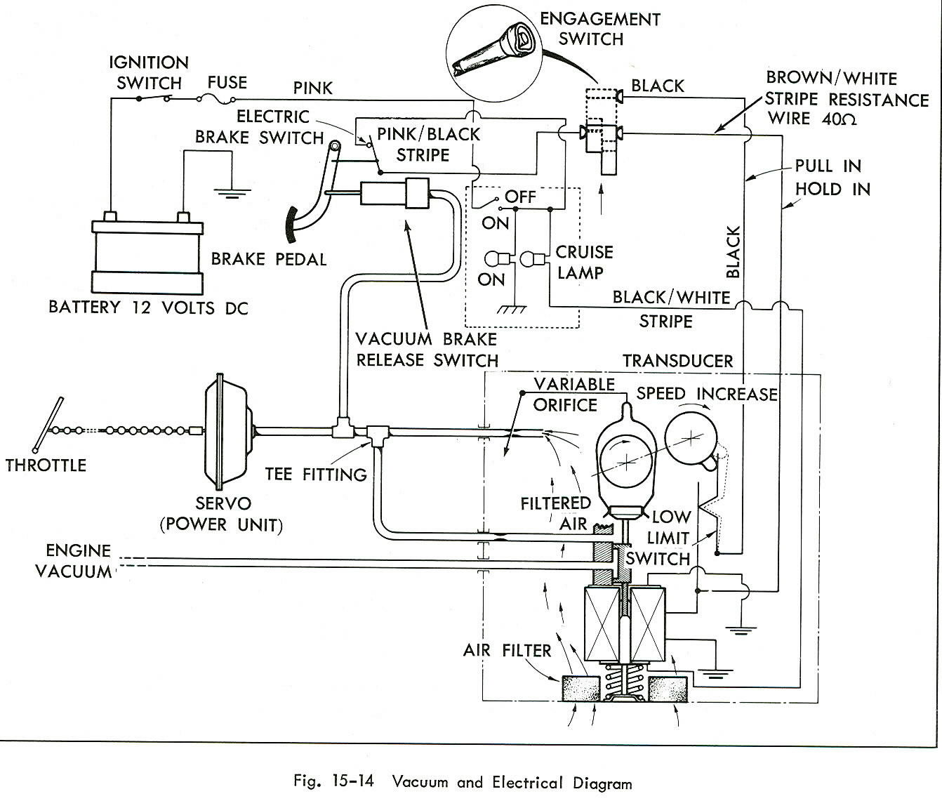 hight resolution of illustration of cruise vacuum electric diagram