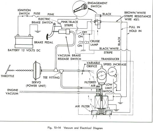 small resolution of illustration of cruise vacuum electric diagram