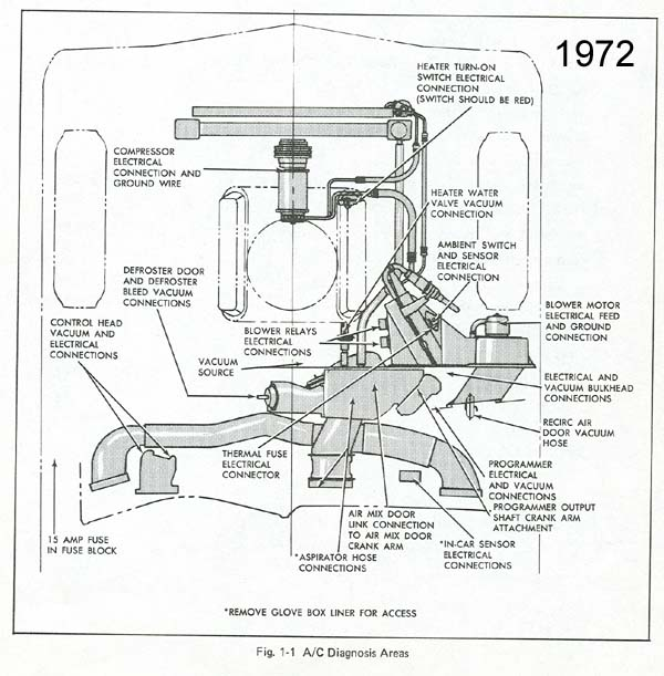 1971 Cadillac Deville Vacuum Diagram • Wiring Diagram For Free
