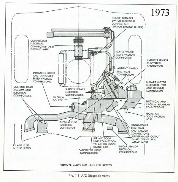 1973 Cadillac Eldorado Wiring Diagram, 1973, Free Engine