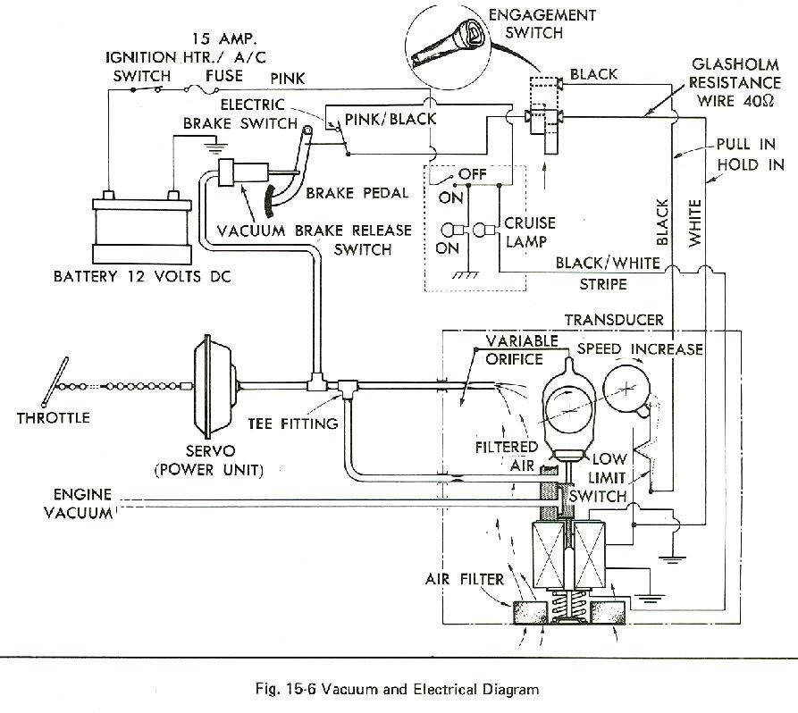 1979 pontiac trans am ac wiring diagram liftmaster garage door opener sensor 1977 ford f 150 vacuum diagram, 1977, free engine image for user manual download