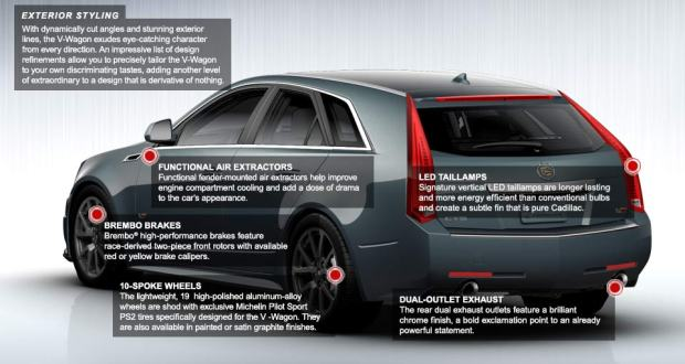 2012 Cadillac CTS-V Wagon Specifications