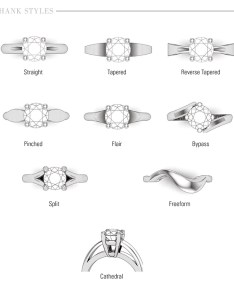 Styles setting etc as well covering earrings and neck pieces the back section of book covers stone shapes cuts diamond size charts also jewelry terminology  design guide cad school rh cadjewelryschool