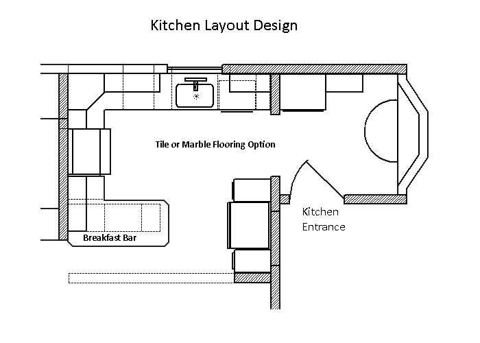Google Kitchen Design Software