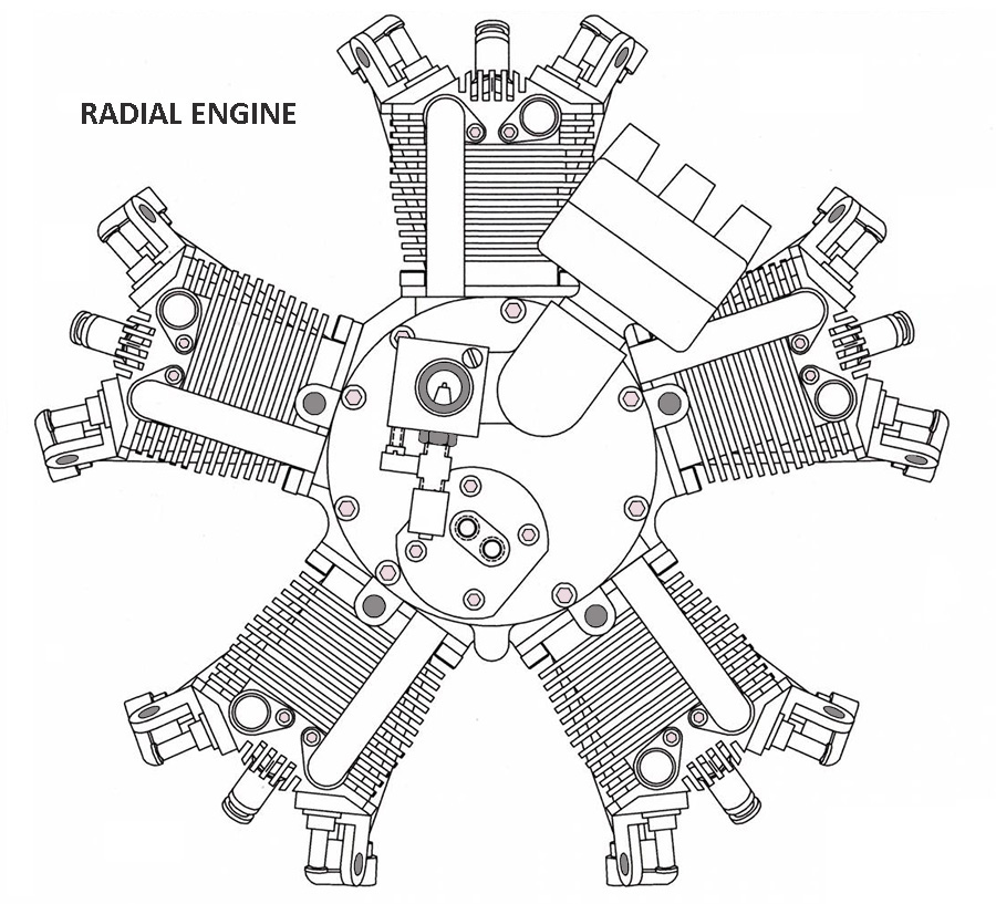 Radial Engine Front Diagram