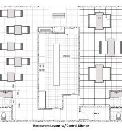 restaurant design software central kitchen restaurant layout [ 922 x 859 Pixel ]
