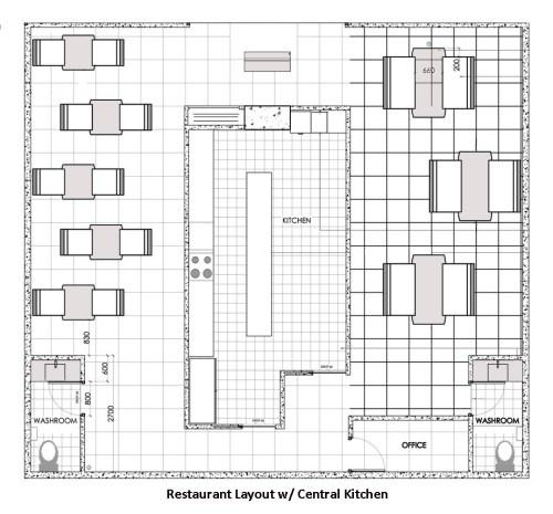 small resolution of restaurant design software central kitchen restaurant layout