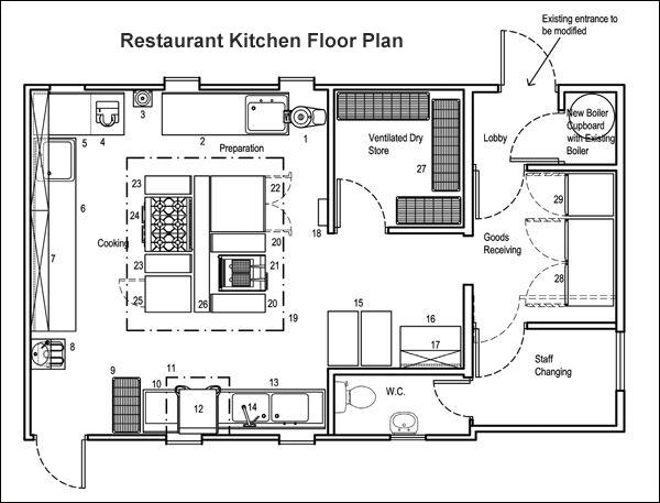 Restaurant Floor Plans for Anyone  Restaurant Designs and Plans