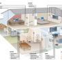 Smart Home Design Software Programs Cad Pro