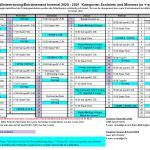 Plan d'entraînement hivernal (2020-2021) – Scolaires & Minimes – CAEG