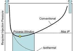 射出成型加工科學化試模理論與實務 (LA-081)