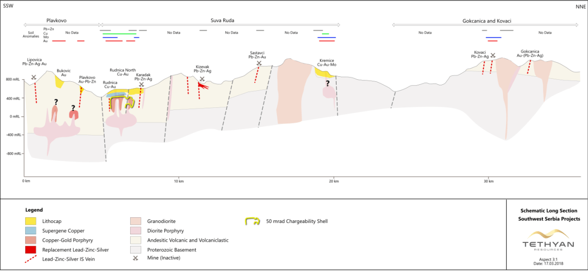 Cross-section through the Raška lead and zinc mining district in Southern Serbia (refer to Figure 1 for the location of the cross-section line), showing multiple areas of copper-gold and lead-zinc mineralisation.