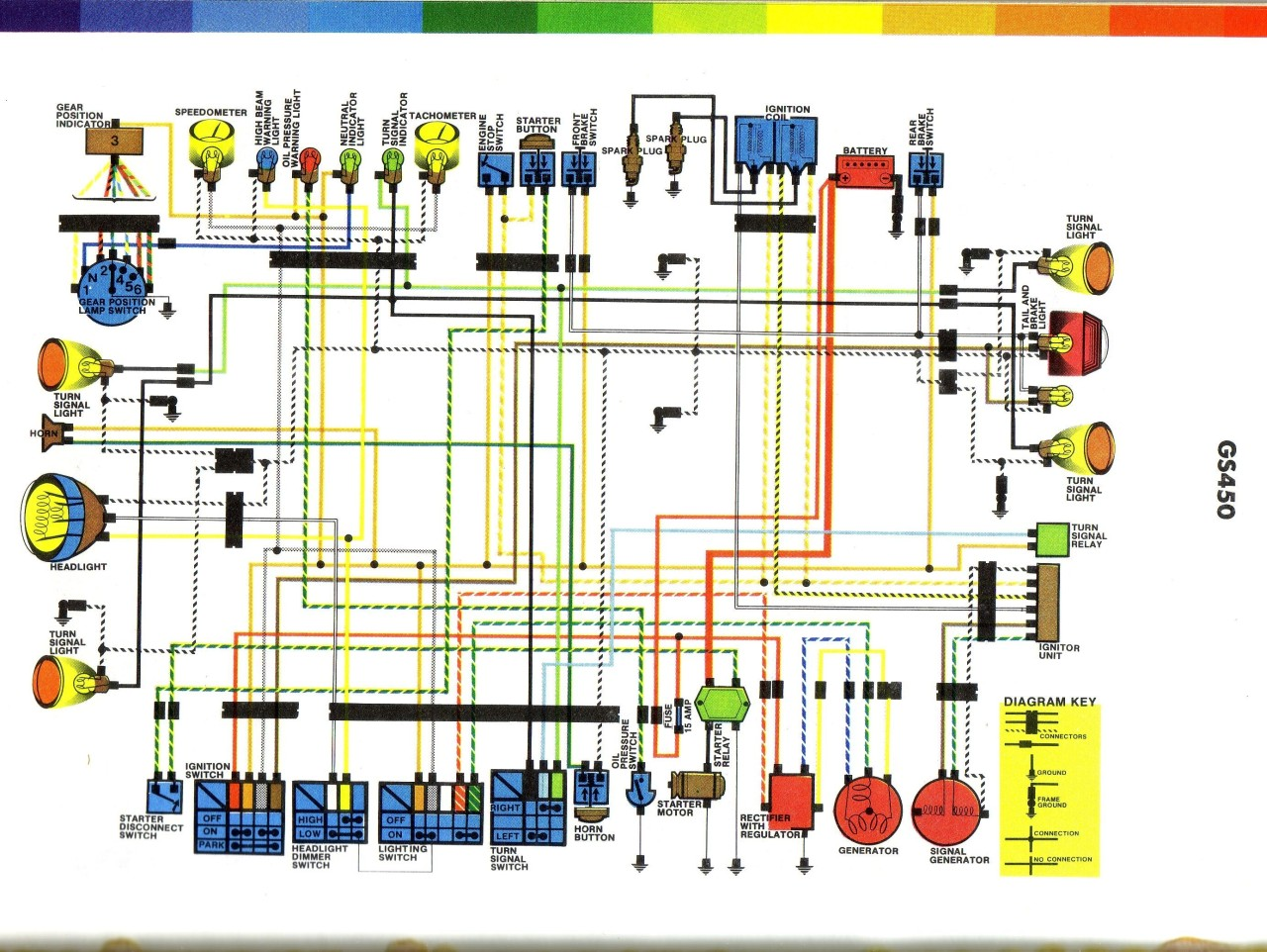 1982 suzuki gs550 wiring diagram 3 way switch diagrams multiple lights gs 450 tools