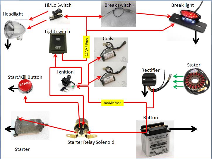 Incredible Suzuki Gs450 Bobber Wiring Diagram Suzuki Katana 600 Wiring Diagram Wiring 101 Kwecapipaaccommodationcom