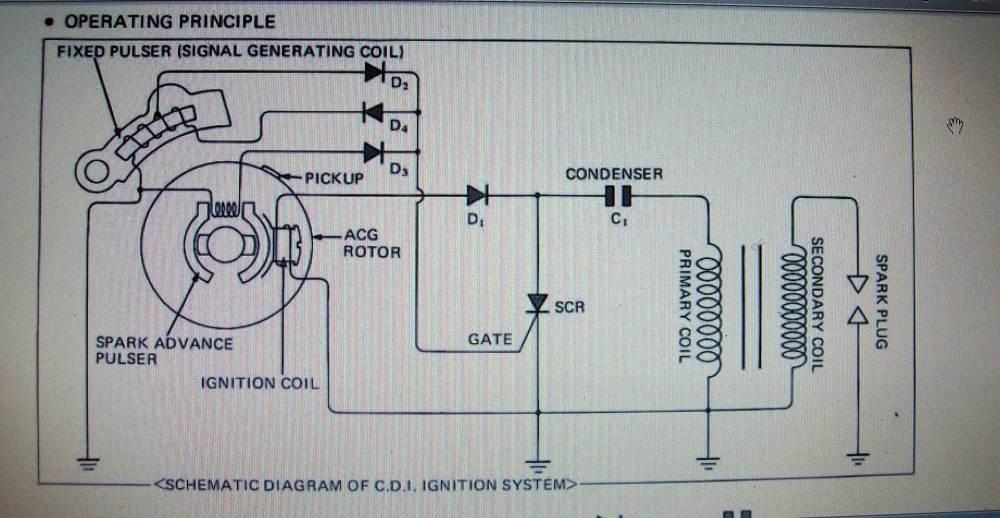 medium resolution of cm400 wiring diagram wiring library 1980 honda 400 hawk 1978 honda cb400t wiring diagram the best