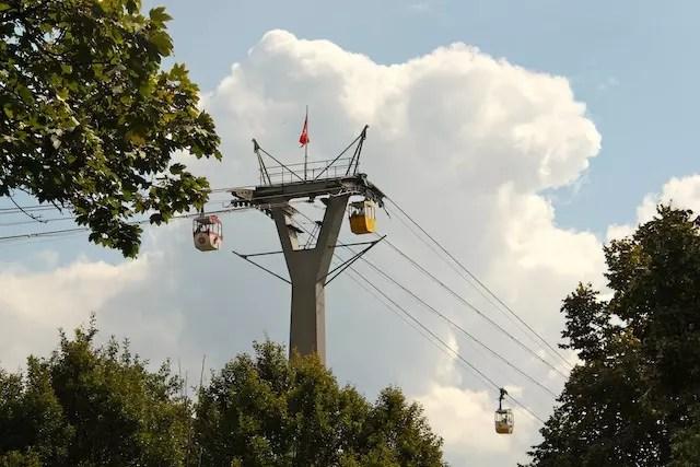 O Cable Car que cruza o Reno de uma margem a outra