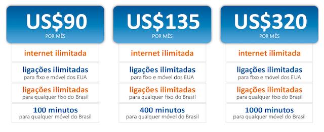 america net mobile