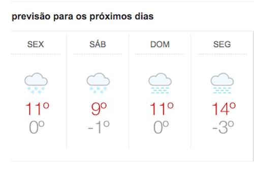 Previsão do tempo em Gramado no site Tempo