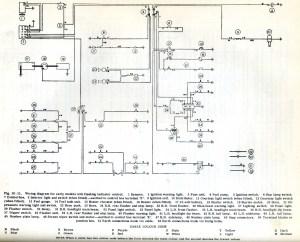 Morris Minor 1000 Wiring Diagram : 32 Wiring Diagram