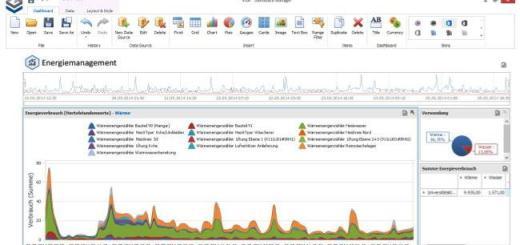 Visa FM von GISproject hat jetzt auch einen Dashboard Manager