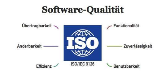 Was ist wichtig für die Software-Qualität? Hierzu hat sich GEBman einige Gedanken gemacht