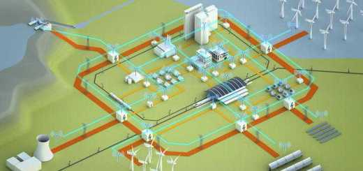Das Smart Grid verbindet alles zur cleveren Stromnutzung (Bild: Siemens)