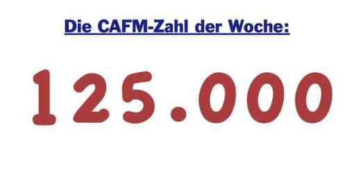 Die CAFM-Zahl der Woche ist dieses Mal die 125.000 - für die Beschäftigten in der Instandhaltung laut Verband WVIS
