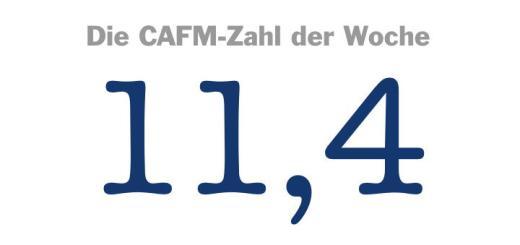Die CAFM-Zahl der Woche ist die 11,4 – für den Prozentsatz der Besucher, die im Rahmen der BIM World Munich '16 an der ersten Umfrage zu BIM in Deutschland teilgenommen haben
