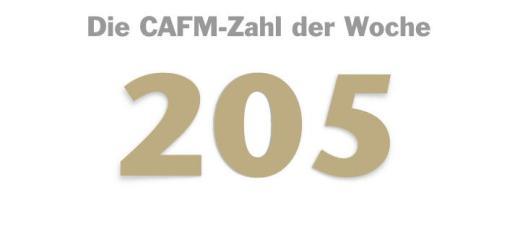 Die CAFM-Zahl der Woche ist die 205, weil sie ein Indikator für die Zukunft ist – theoretisch.
