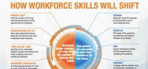 mckinsey workforce shift 2018
