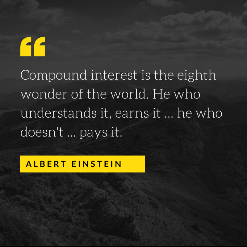 How compound interest can make you wealthy!